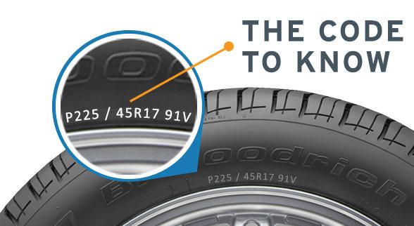 Какво означават числата върху гумите